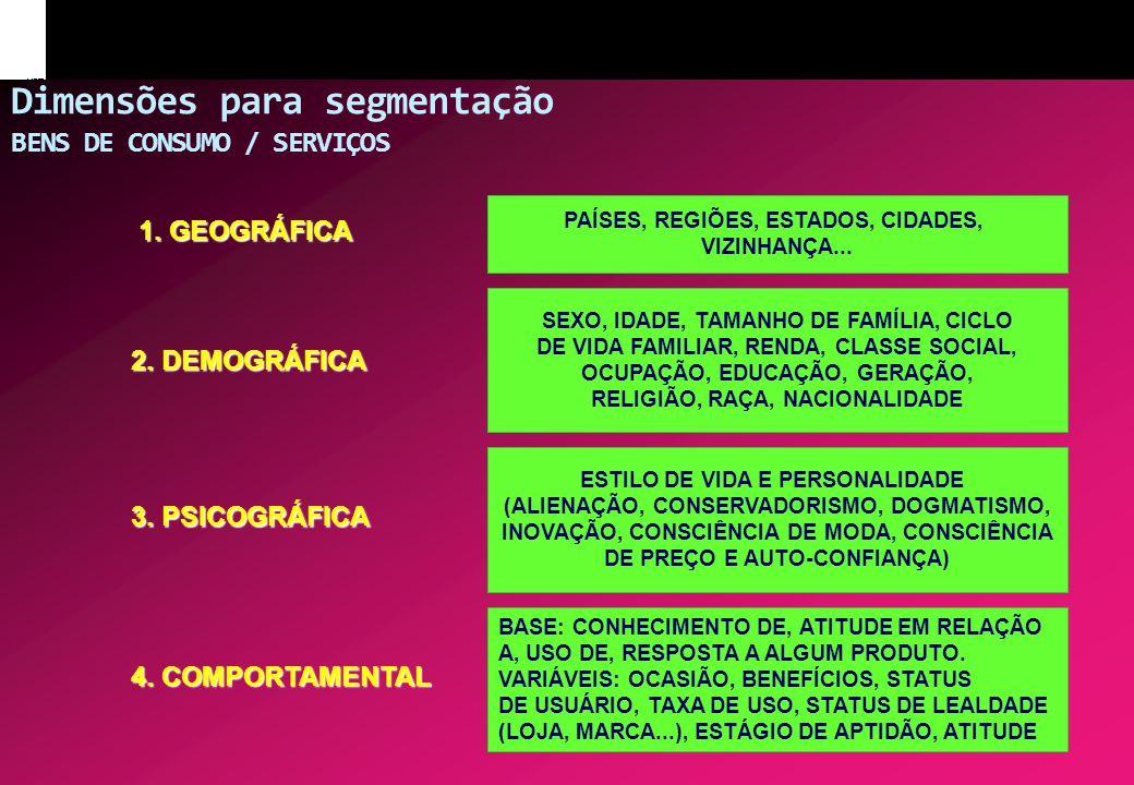 2. DEMOGRÁFICA 3. PSICOGRÁFICA 4. COMPORTAMENTAL 1. GEOGRÁFICA SEXO, IDADE, TAMANHO DE FAMÍLIA, CICLO DE VIDA FAMILIAR, RENDA, CLASSE SOCIAL, OCUPAÇÃO