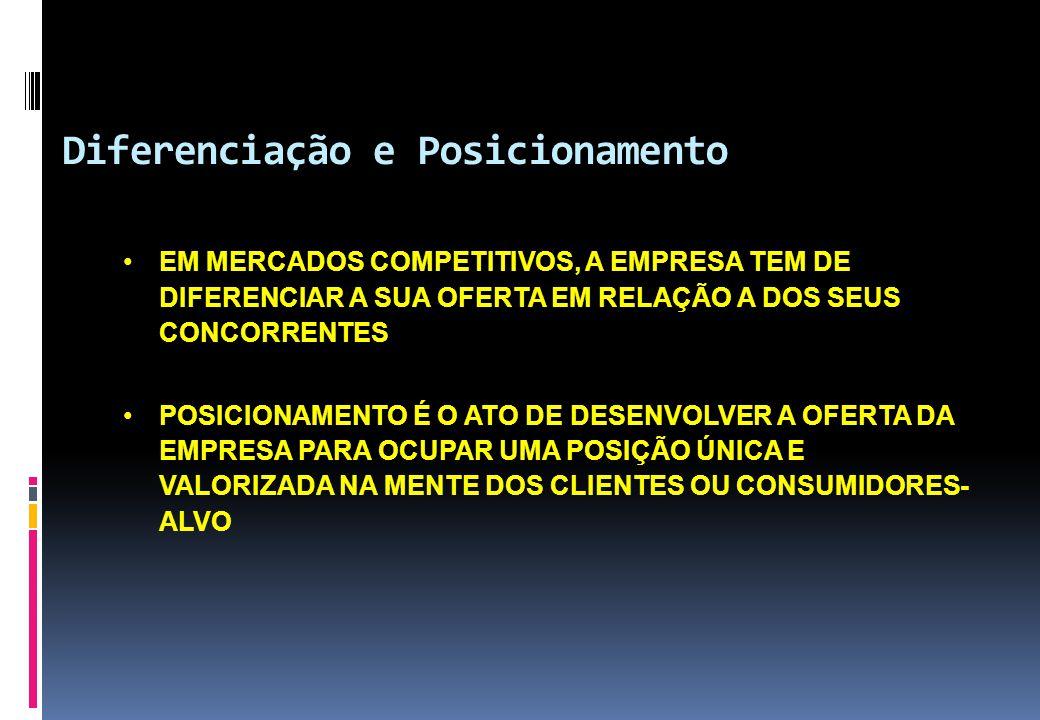 Diferenciação e Posicionamento •EM MERCADOS COMPETITIVOS, A EMPRESA TEM DE DIFERENCIAR A SUA OFERTA EM RELAÇÃO A DOS SEUS CONCORRENTES •POSICIONAMENTO