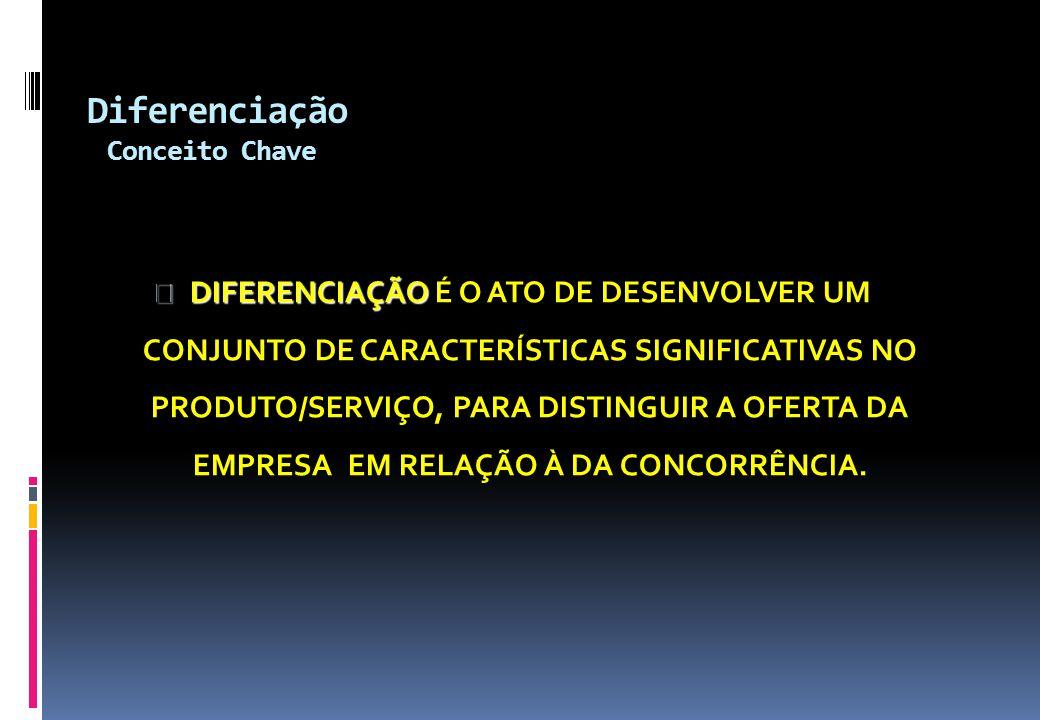 Diferenciação Conceito Chave è DIFERENCIAÇÃO è DIFERENCIAÇÃO É O ATO DE DESENVOLVER UM CONJUNTO DE CARACTERÍSTICAS SIGNIFICATIVAS NO PRODUTO/SERVIÇO,
