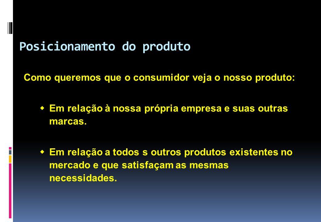 Como queremos que o consumidor veja o nosso produto:  Em relação à nossa própria empresa e suas outras marcas.  Em relação a todos s outros produtos