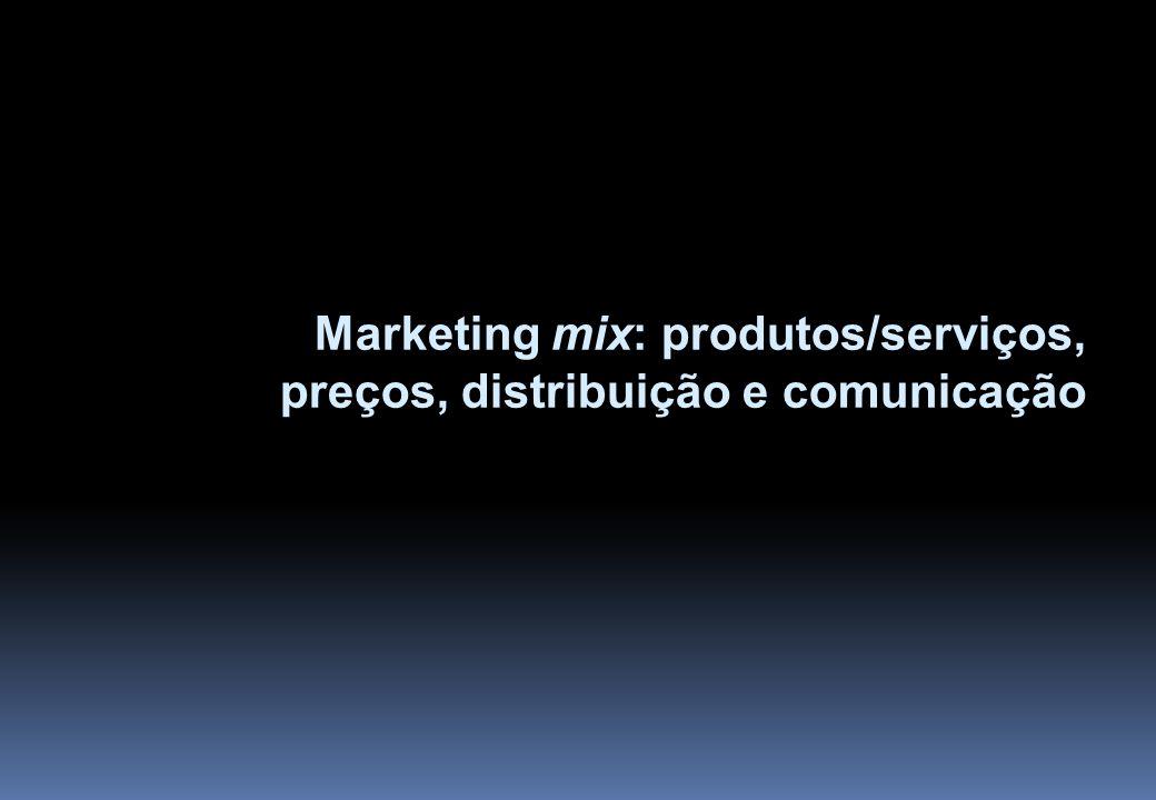 Marketing mix: produtos/serviços, preços, distribuição e comunicação