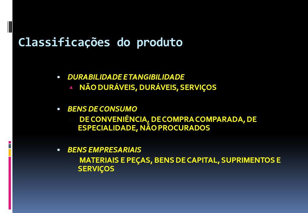 Classificações do produto  DURABILIDADE E TANGIBILIDADE ▲ NÃO DURÁVEIS, DURÁVEIS, SERVIÇOS  BENS DE CONSUMO s DE CONVENIÊNCIA, DE COMPRA COMPARADA,