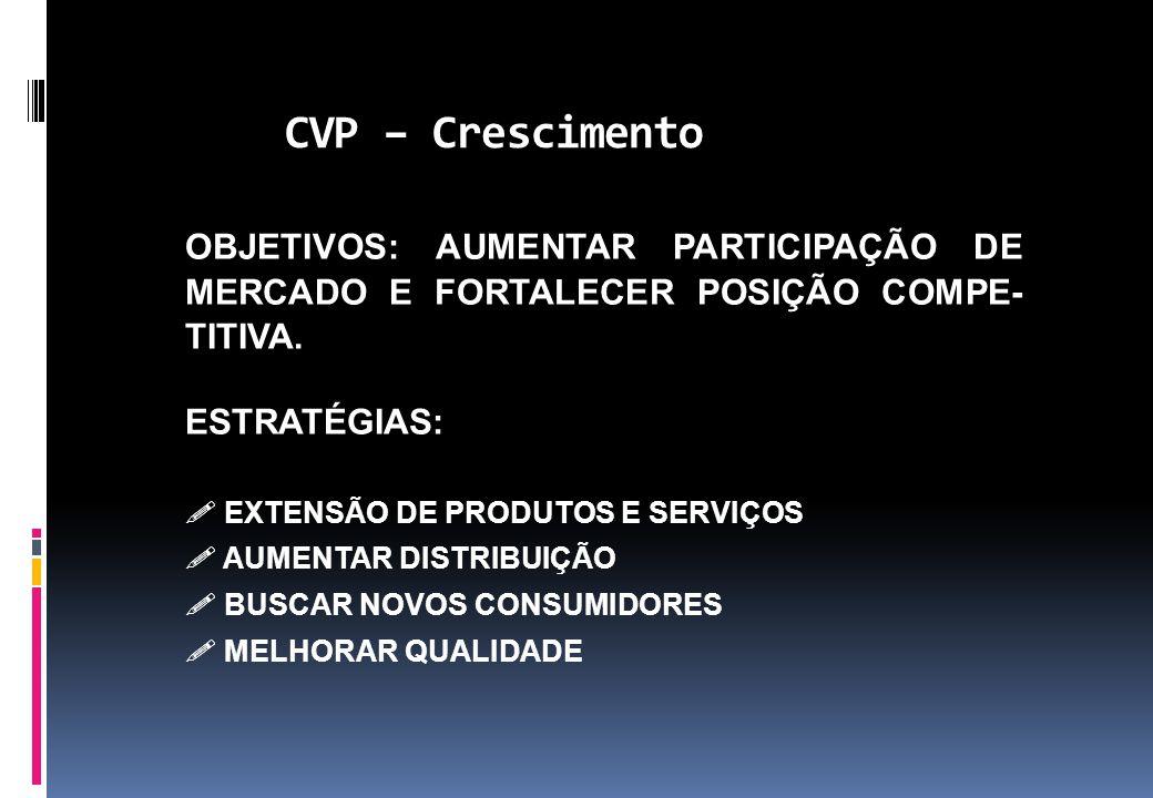 OBJETIVOS: AUMENTAR PARTICIPAÇÃO DE MERCADO E FORTALECER POSIÇÃO COMPE- TITIVA. ESTRATÉGIAS: ! EXTENSÃO DE PRODUTOS E SERVIÇOS ! AUMENTAR DISTRIBUIÇÃO