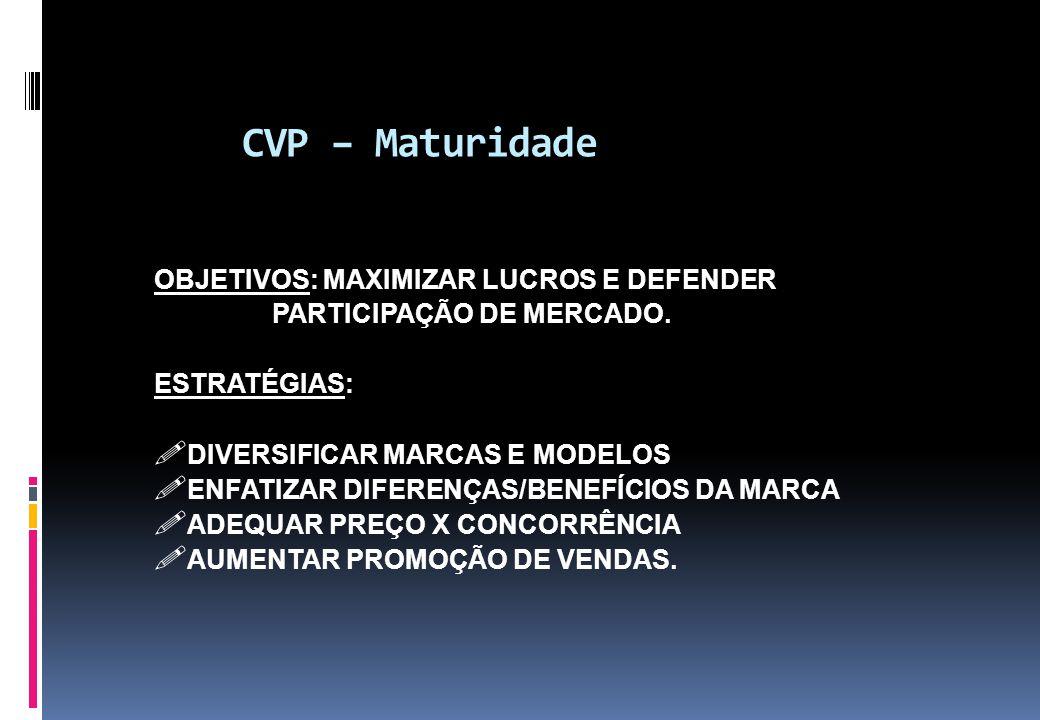 CVP – Maturidade OBJETIVOS: MAXIMIZAR LUCROS E DEFENDER PARTICIPAÇÃO DE MERCADO. ESTRATÉGIAS: ! DIVERSIFICAR MARCAS E MODELOS ! ENFATIZAR DIFERENÇAS/B