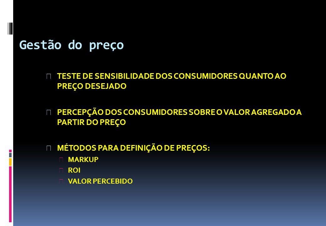 Gestão do preço X TESTE DE SENSIBILIDADE DOS CONSUMIDORES QUANTO AO PREÇO DESEJADO X PERCEPÇÃO DOS CONSUMIDORES SOBRE O VALOR AGREGADO A PARTIR DO PRE