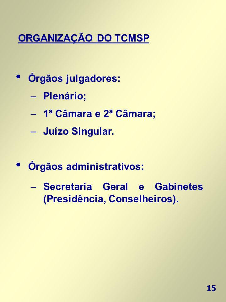 15 ORGANIZAÇÃO DO TCMSP • Órgãos julgadores: • Órgãos administrativos: –Plenário; –1ª Câmara e 2ª Câmara; –Juízo Singular. –Secretaria Geral e Gabinet