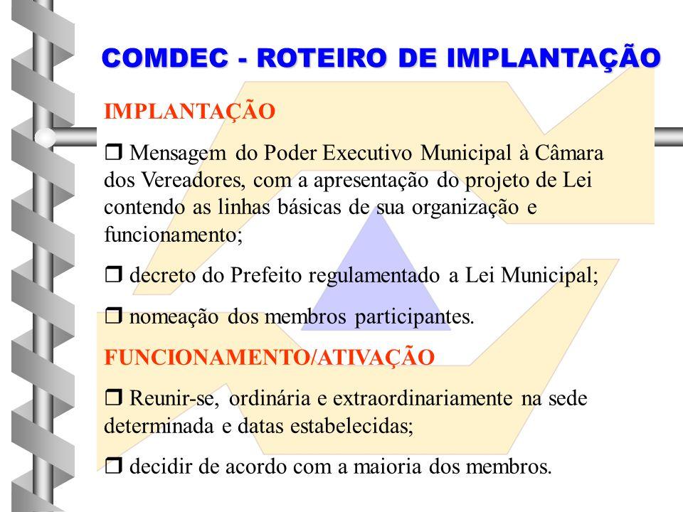 IMPLANTAÇÃO  Mensagem do Poder Executivo Municipal à Câmara dos Vereadores, com a apresentação do projeto de Lei contendo as linhas básicas de sua or