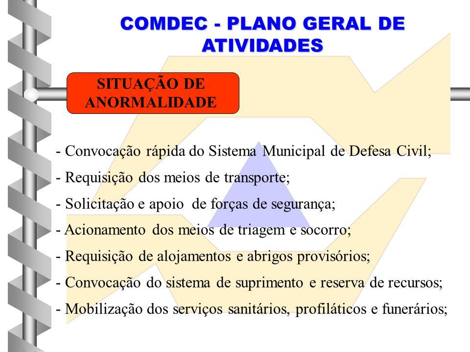 COMDEC - PLANO GERAL DE ATIVIDADES - Convocação rápida do Sistema Municipal de Defesa Civil; - Requisição dos meios de transporte; - Solicitação e apo