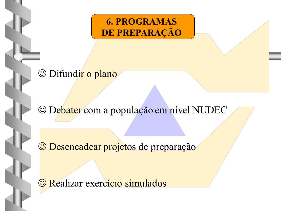 6. PROGRAMAS DE PREPARAÇÃO  Difundir o plano  Debater com a população em nível NUDEC  Desencadear projetos de preparação  Realizar exercício simul