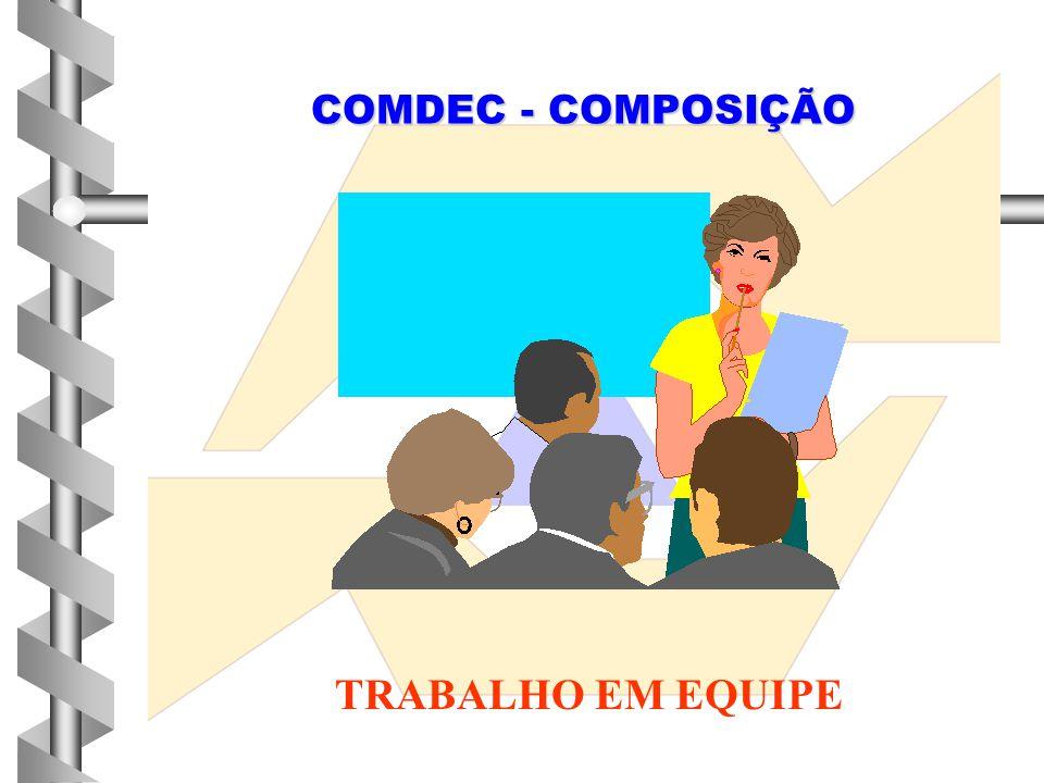 COMDEC - COMPOSIÇÃO TRABALHO EM EQUIPE