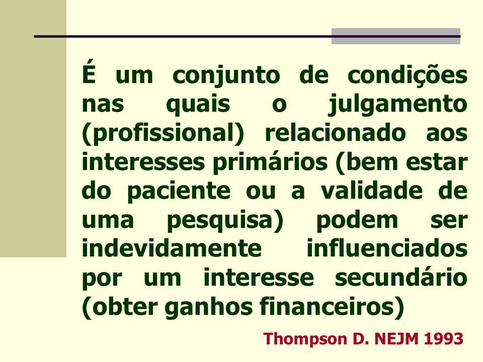 Pesquisa:  movimenta US 30 bi por ano;  18% das receitas com as industrias de inovação  no Brasil, em 2002 foram investidos R$ 112 milhões  o Brasil participar de menos de 1% dos trials internacionais.