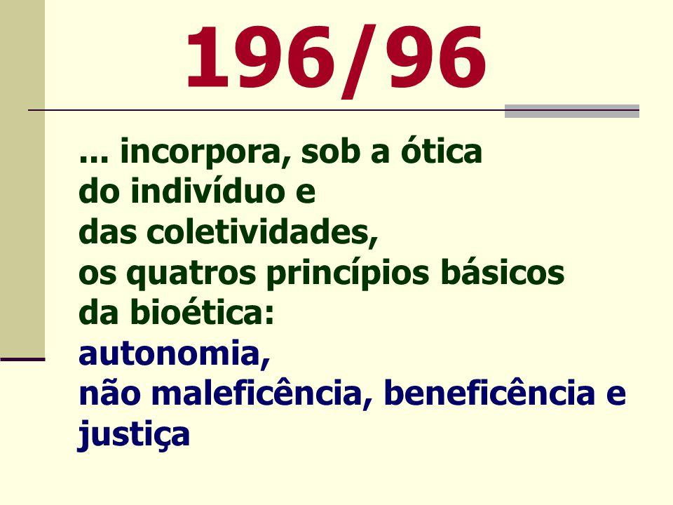 196/96 descrição da pesquisa /protocolo; sujeito da pesquisa; qualificação do pesquisador; instituição; promotor/patrocinador; risco / possibilidade; dano: imediato e tardio