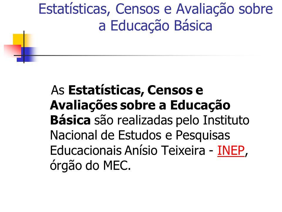 Estatísticas, Censos e Avaliação sobre a Educação Básica As Estatísticas, Censos e Avaliações sobre a Educação Básica são realizadas pelo Instituto Na