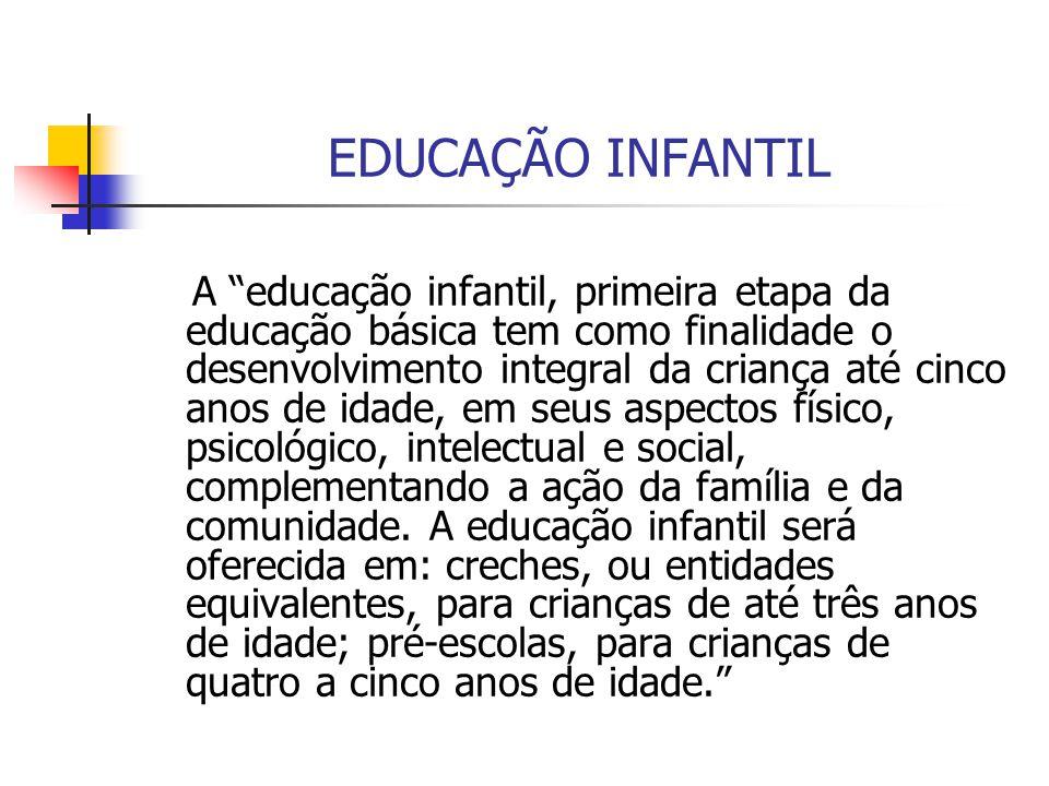 """EDUCAÇÃO INFANTIL A """"educação infantil, primeira etapa da educação básica tem como finalidade o desenvolvimento integral da criança até cinco anos de"""