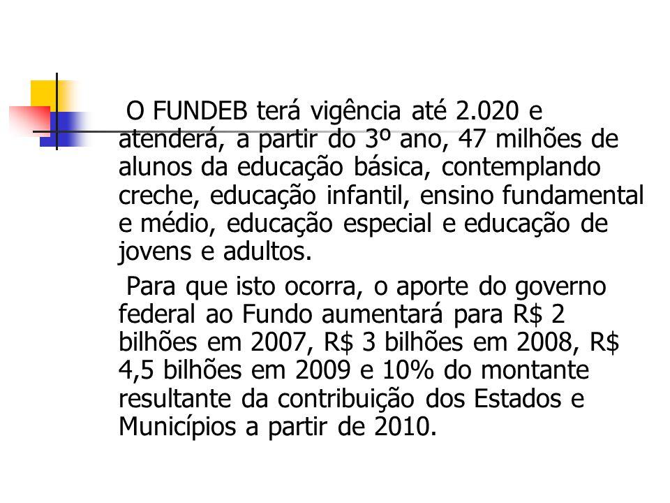 O FUNDEB terá vigência até 2.020 e atenderá, a partir do 3º ano, 47 milhões de alunos da educação básica, contemplando creche, educação infantil, ensi