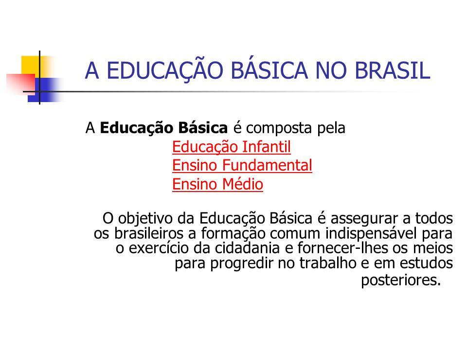 A EDUCAÇÃO BÁSICA NO BRASIL A Educação Básica é composta pela Educação Infantil Ensino Fundamental Ensino Médio O objetivo da Educação Básica é assegu