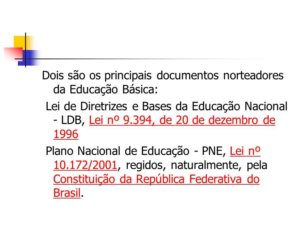 Dois são os principais documentos norteadores da Educação Básica: Lei de Diretrizes e Bases da Educação Nacional - LDB, Lei nº 9.394, de 20 de dezembr