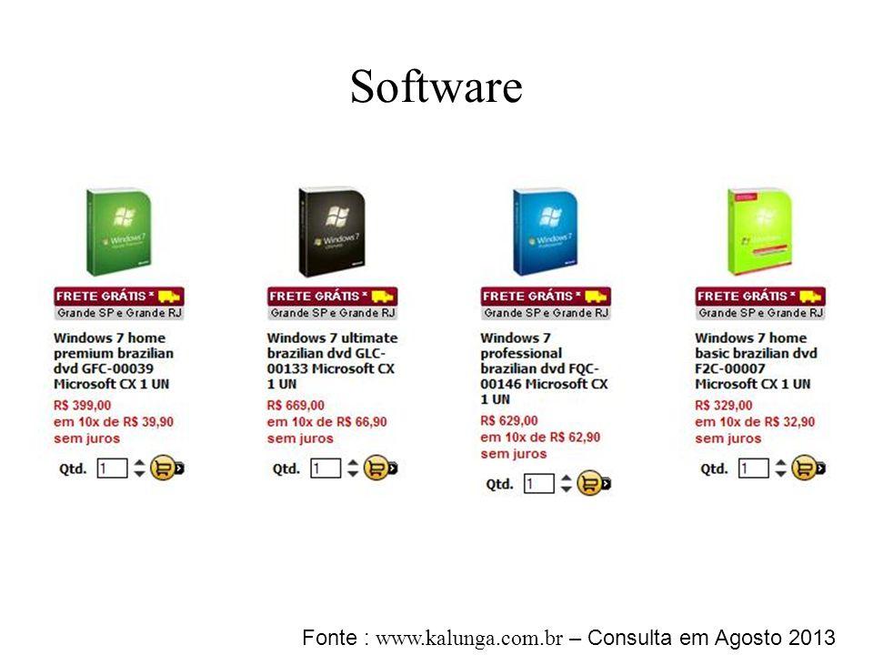 Software Fonte : www.kalunga.com.br – Consulta em Agosto 2013