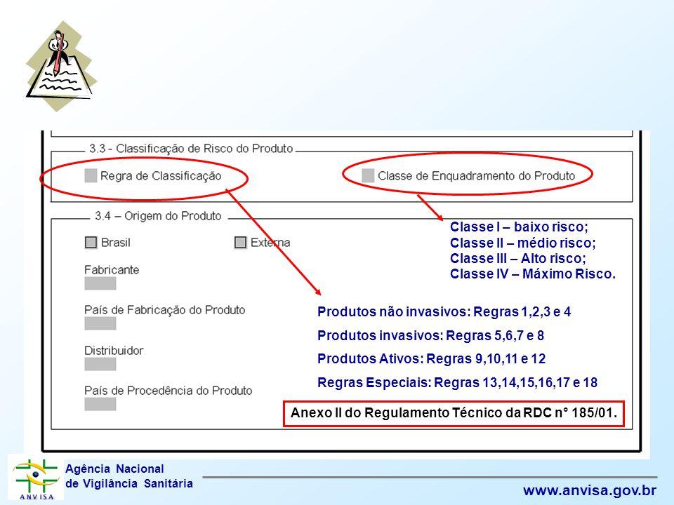 Agência Nacional de Vigilância Sanitária www.anvisa.gov.br Produtos não invasivos: Regras 1,2,3 e 4 Produtos invasivos: Regras 5,6,7 e 8 Produtos Ativ