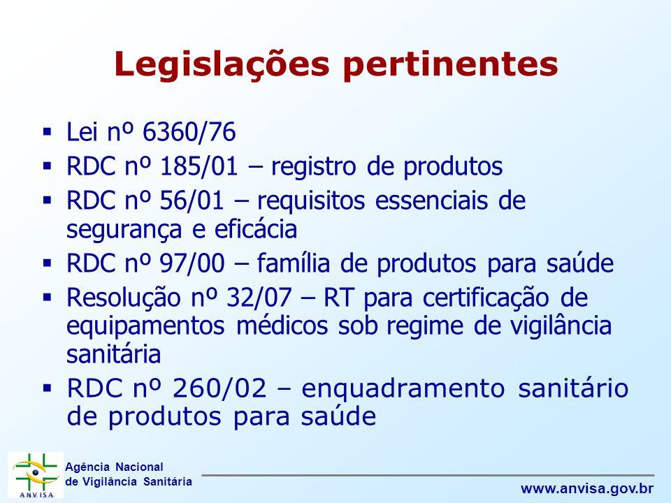 Agência Nacional de Vigilância Sanitária www.anvisa.gov.br Legislações pertinentes  Lei nº 6360/76  RDC nº 185/01 – registro de produtos  RDC nº 56