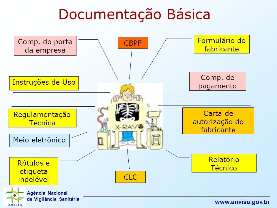 Agência Nacional de Vigilância Sanitária www.anvisa.gov.br Documentação Básica Comp. do porte da empresa Formulário do fabricante CBPF Comp. de pagame