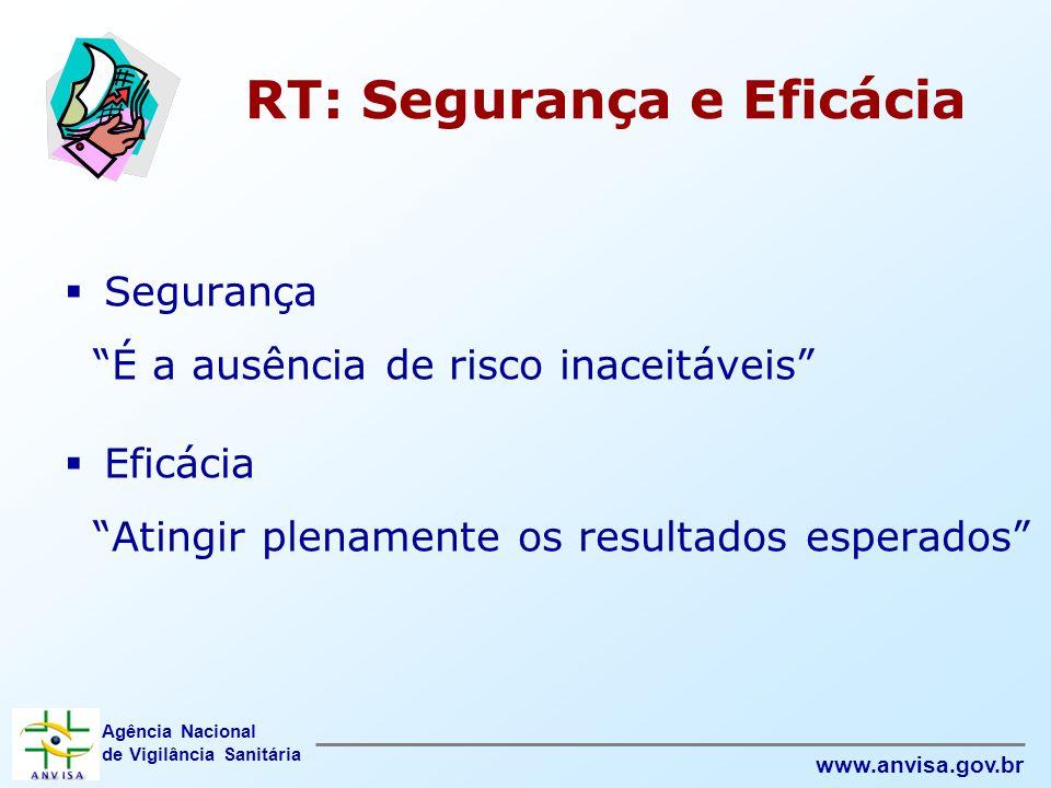 """Agência Nacional de Vigilância Sanitária www.anvisa.gov.br RT: Segurança e Eficácia  Segurança """"É a ausência de risco inaceitáveis""""  Eficácia """"Ating"""
