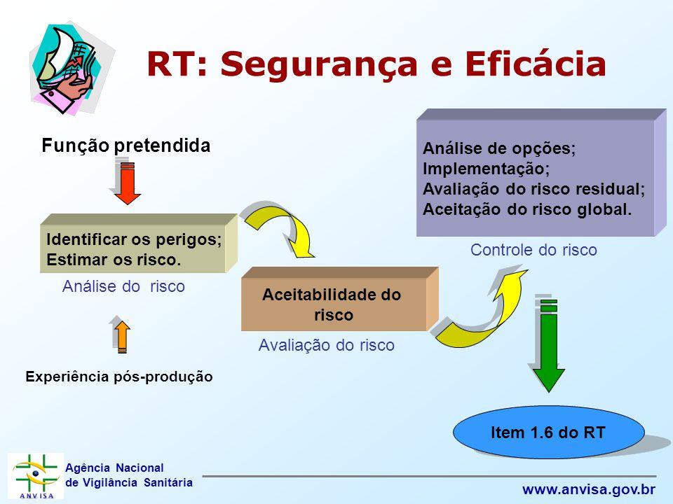 Agência Nacional de Vigilância Sanitária www.anvisa.gov.br RT: Segurança e Eficácia Identificar os perigos; Estimar os risco. Aceitabilidade do risco