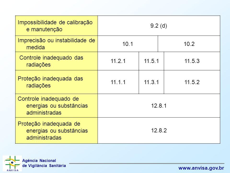 Agência Nacional de Vigilância Sanitária www.anvisa.gov.br Impossibilidade de calibração e manutenção 9.2 (d) Imprecisão ou instabilidade de medida 10