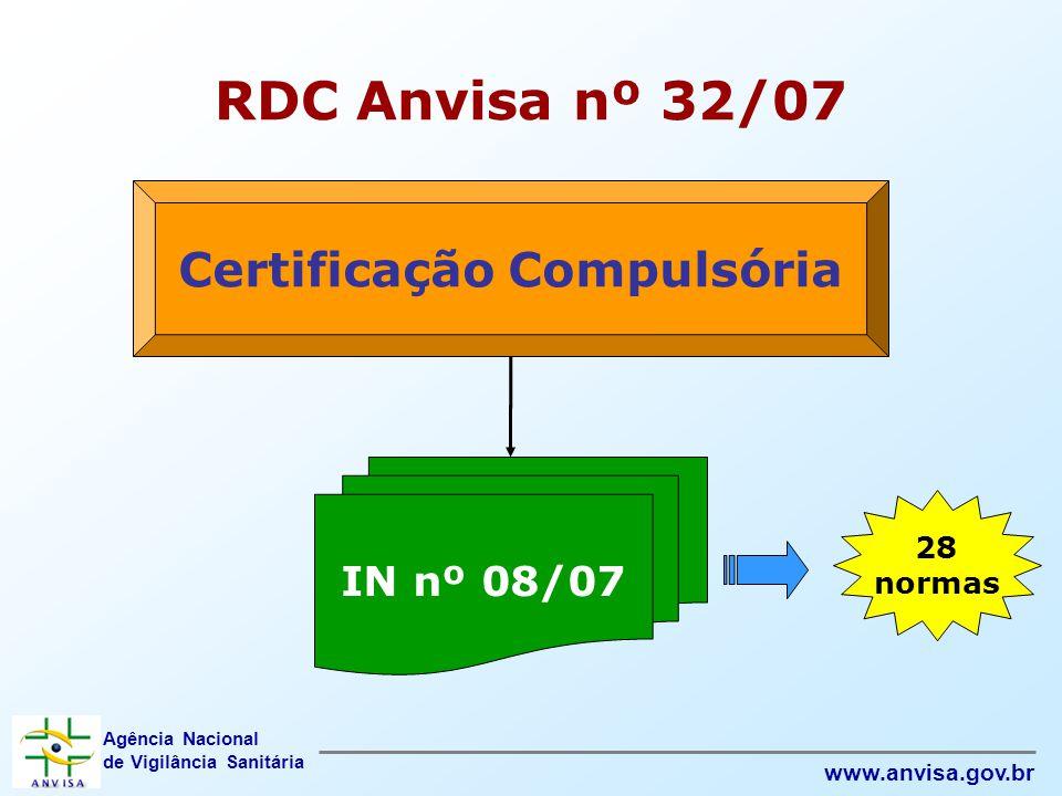 Agência Nacional de Vigilância Sanitária www.anvisa.gov.br RDC Anvisa nº 32/07 Certificação Compulsória IN nº 08/07 28 normas