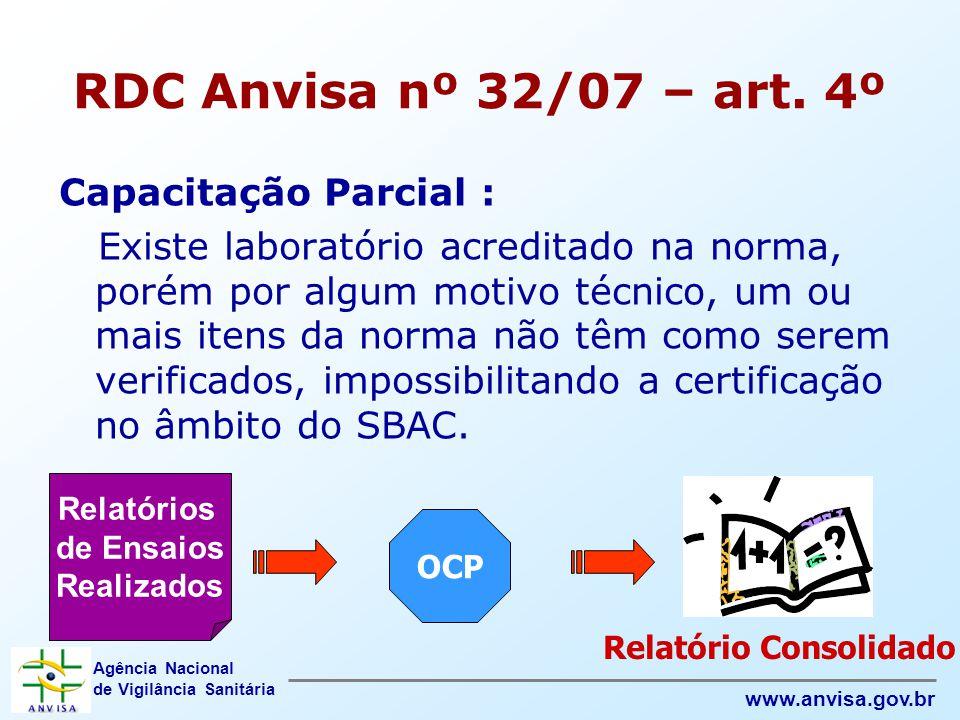 Agência Nacional de Vigilância Sanitária www.anvisa.gov.br RDC Anvisa nº 32/07 – art. 4º Capacitação Parcial : Existe laboratório acreditado na norma,