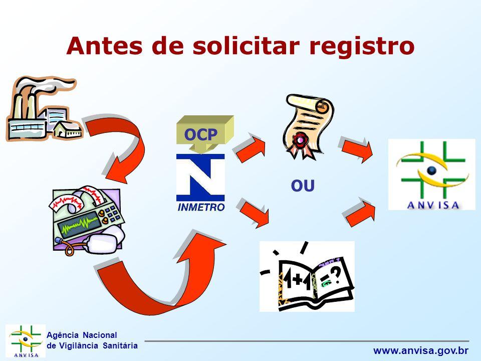 Agência Nacional de Vigilância Sanitária www.anvisa.gov.br Antes de solicitar registro OCP OU