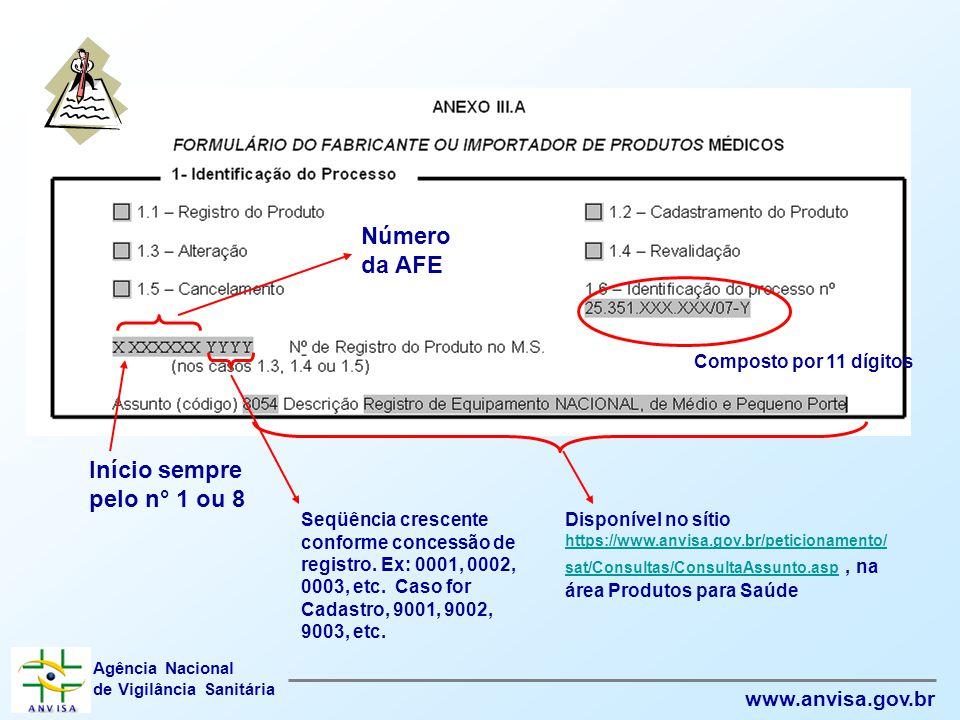 Agência Nacional de Vigilância Sanitária www.anvisa.gov.br Composto por 11 dígitos Início sempre pelo n° 1 ou 8 Seqüência crescente conforme concessão