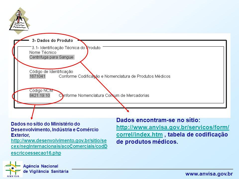Agência Nacional de Vigilância Sanitária www.anvisa.gov.br Dados encontram-se no sítio: http://www.anvisa.gov.br/servicos/form/ correl/index.htm, tabe