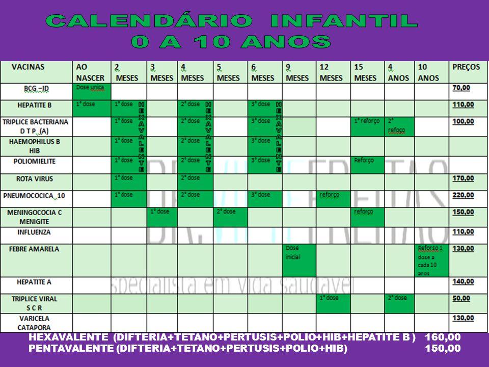 HEXAVALENTE (DIFTERIA+TETANO+PERTUSIS+POLIO+HIB+HEPATITE B ) 160,00 PENTAVALENTE (DIFTERIA+TETANO+PERTUSIS+POLIO+HIB) 150,00