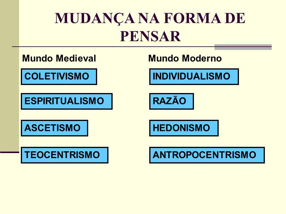 MUDANÇA NA FORMA DE PENSAR Mundo Medieval COLETIVISMO Mundo Moderno INDIVIDUALISMO ESPIRITUALISMORAZÃO ASCETISMOHEDONISMO TEOCENTRISMOANTROPOCENTRISMO