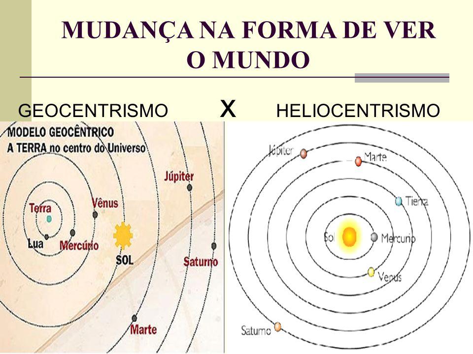 MUDANÇA NA FORMA DE VER O MUNDO GEOCENTRISMO x HELIOCENTRISMO