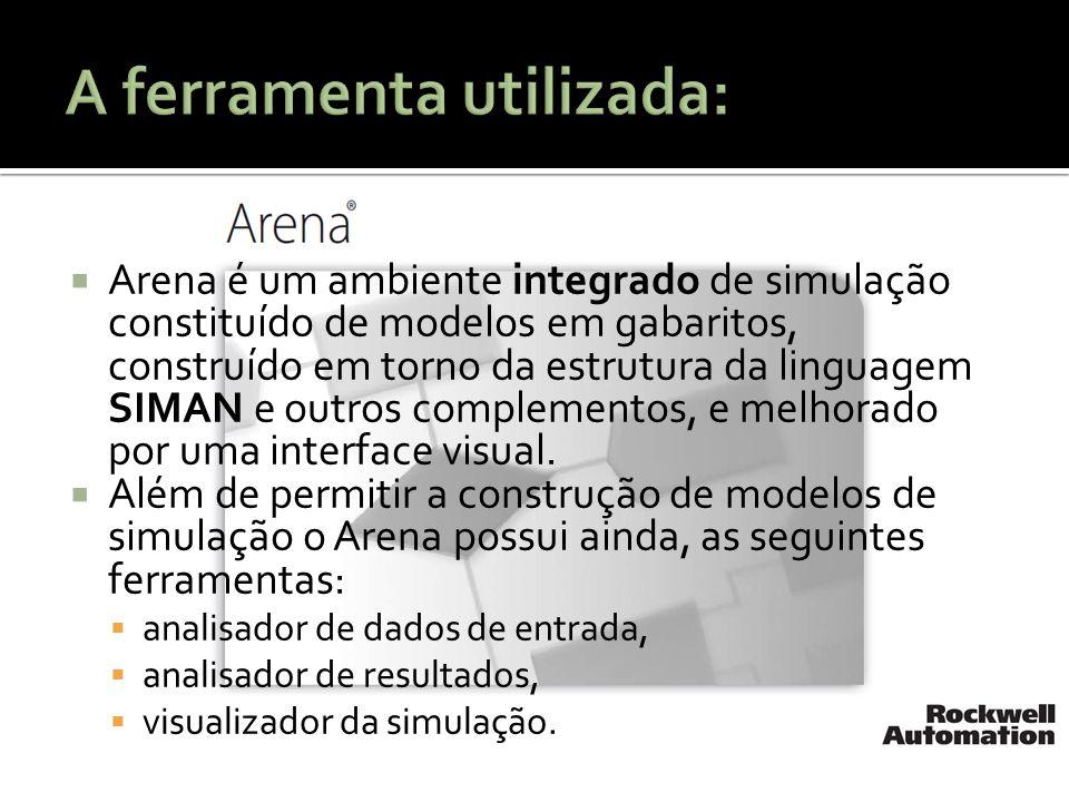  Arena é um ambiente integrado de simulação constituído de modelos em gabaritos, construído em torno da estrutura da linguagem SIMAN e outros complem
