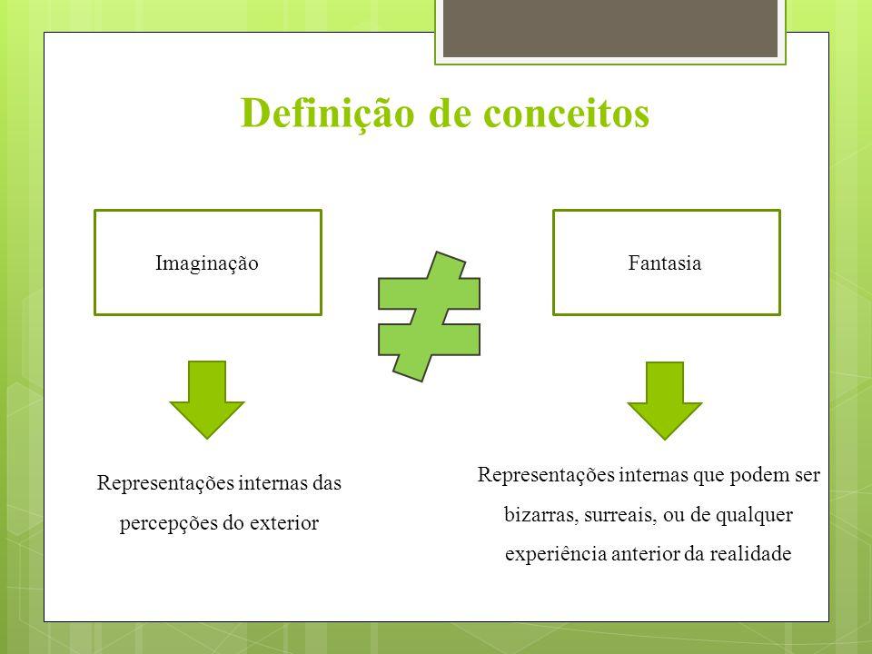 Definição de conceitos Representações internas das percepções do exterior Representações internas que podem ser bizarras, surreais, ou de qualquer exp
