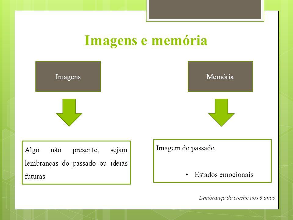 Imagens e memória ImagensMemória Algo não presente, sejam lembranças do passado ou ideias futuras Imagem do passado. • Estados emocionais Lembrança da