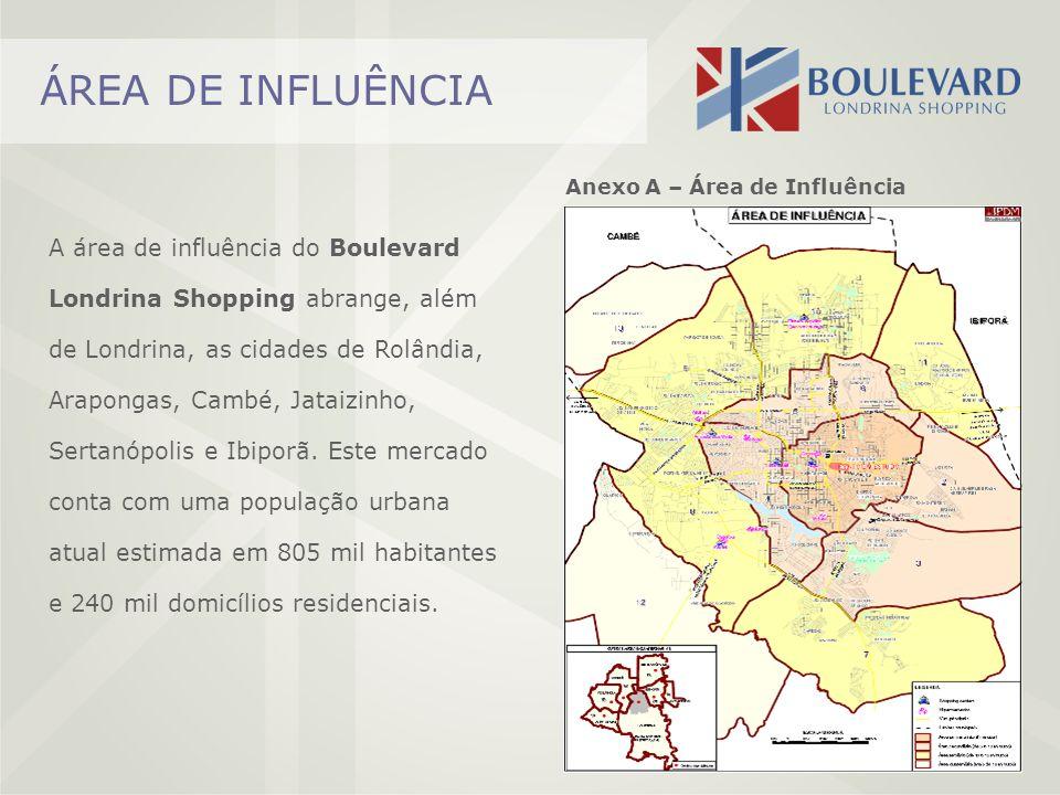 ÁREA DE INFLUÊNCIA A área de influência do Boulevard Londrina Shopping abrange, além de Londrina, as cidades de Rolândia, Arapongas, Cambé, Jataizinho