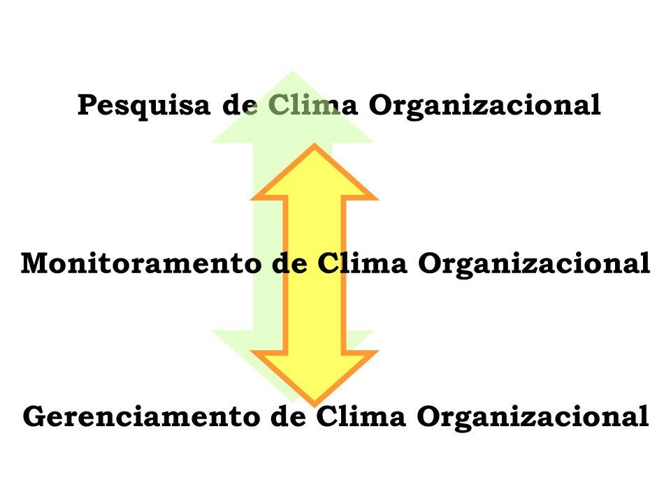 Motivos para a Ação Desafio Perspectiva de Desenvolvimento Treinamento Reconhecimento.