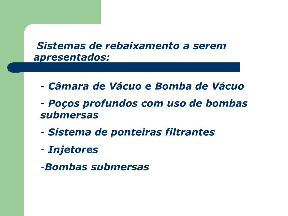 Sistemas de rebaixamento a serem apresentados: - Câmara de Vácuo e Bomba de Vácuo - Poços profundos com uso de bombas submersas - Sistema de ponteiras filtrantes - Injetores -Bombas submersas
