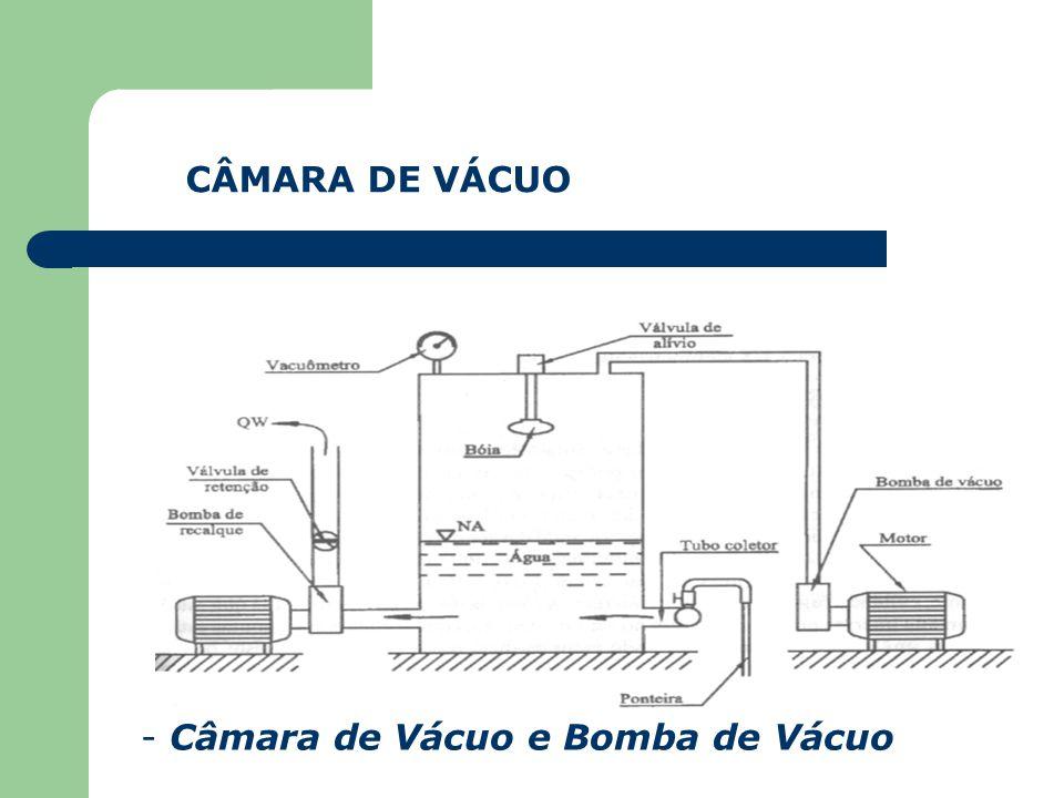 Sistemas de rebaixamento a serem apresentados: - Câmara de Vácuo e Bomba de Vácuo - Poços profundos com uso de bombas submersas - Sistema de ponteiras
