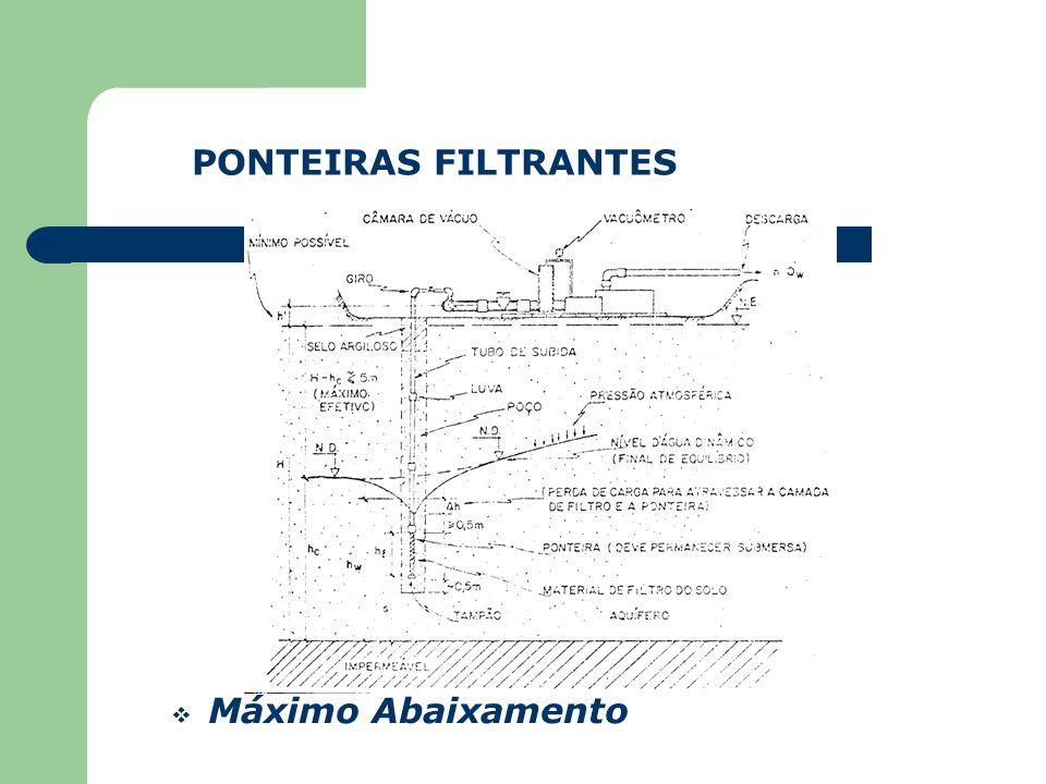  Disposição dos Poços PONTEIRAS FILTRANTES
