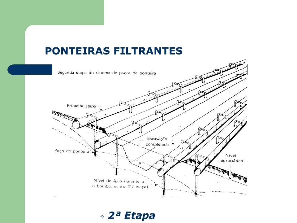PONTEIRAS FILTRANTES  2ª Etapa