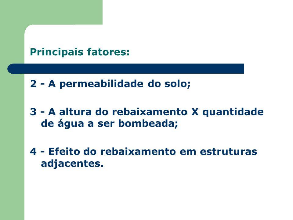 Principais fatores: 1 - Tipo de obra: Escavações rasas com rebaixamento de até 5 a 6 mts do lençol d´água: SISTEMA DE PONTEIRAS FILTRANTES; POÇOS RASO