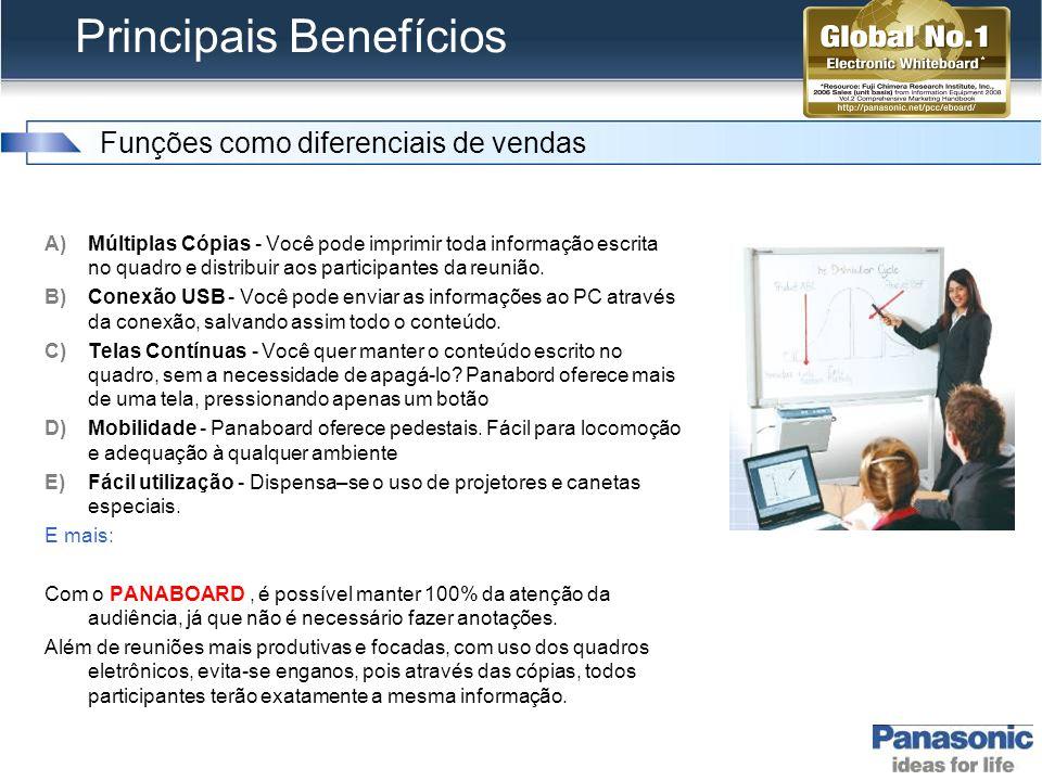 Funções como diferenciais de vendas A)Múltiplas Cópias - Você pode imprimir toda informação escrita no quadro e distribuir aos participantes da reunião.