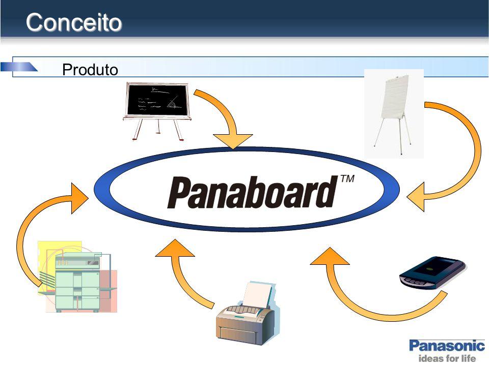 Modelos / Características Exemplo UB-5315UB-7325 i Panaboards / Line - Up
