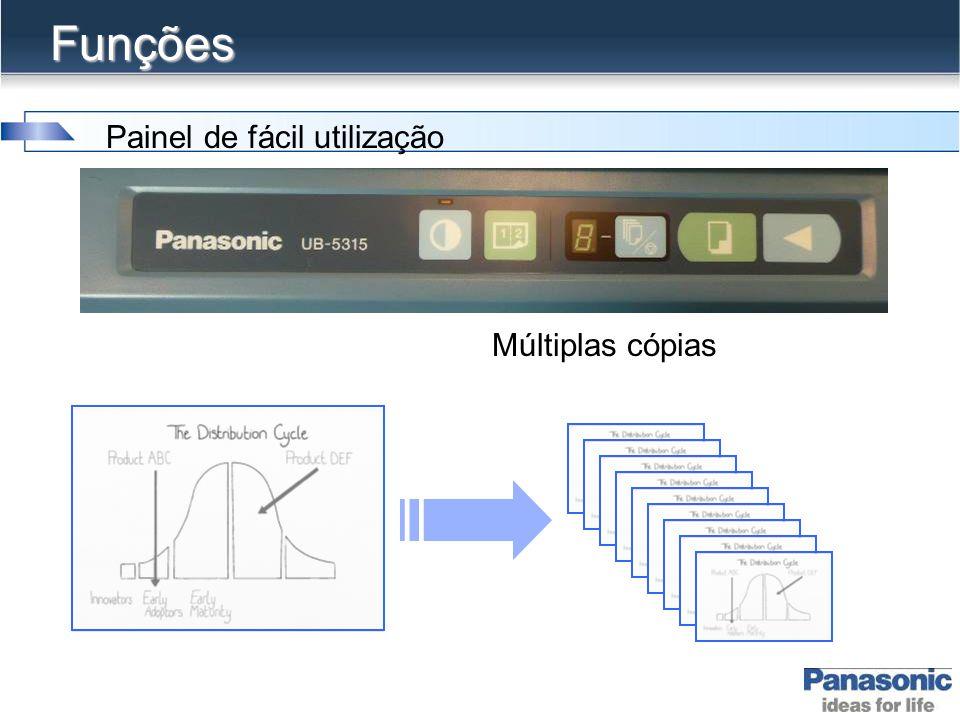 Funções Telas Contínuas • Quadro com 2 telas (UB 5315 ) • Quadro com 4 telas, sendo 1 somente para projeção (UB 7325 )