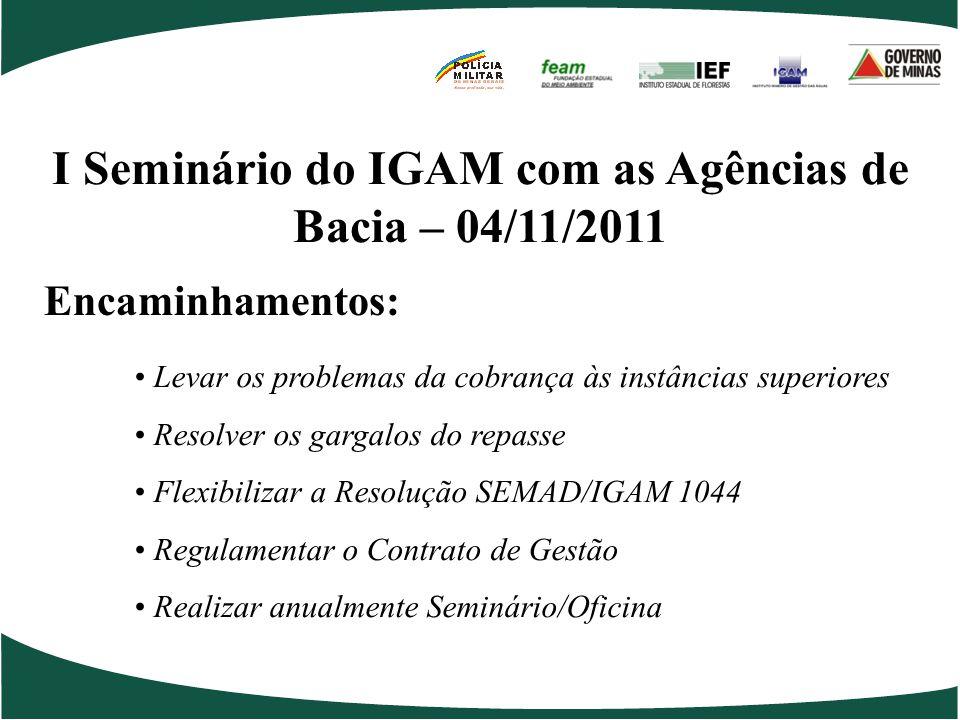 Metas/Desafios para 2012 • Quebrar paradigmas • Modernizar a execução de recursos • Criar novos ordenamentos jurídicos • Alterar/adequar legislação • Acompanhamento das agências • Padronização de procedimentos